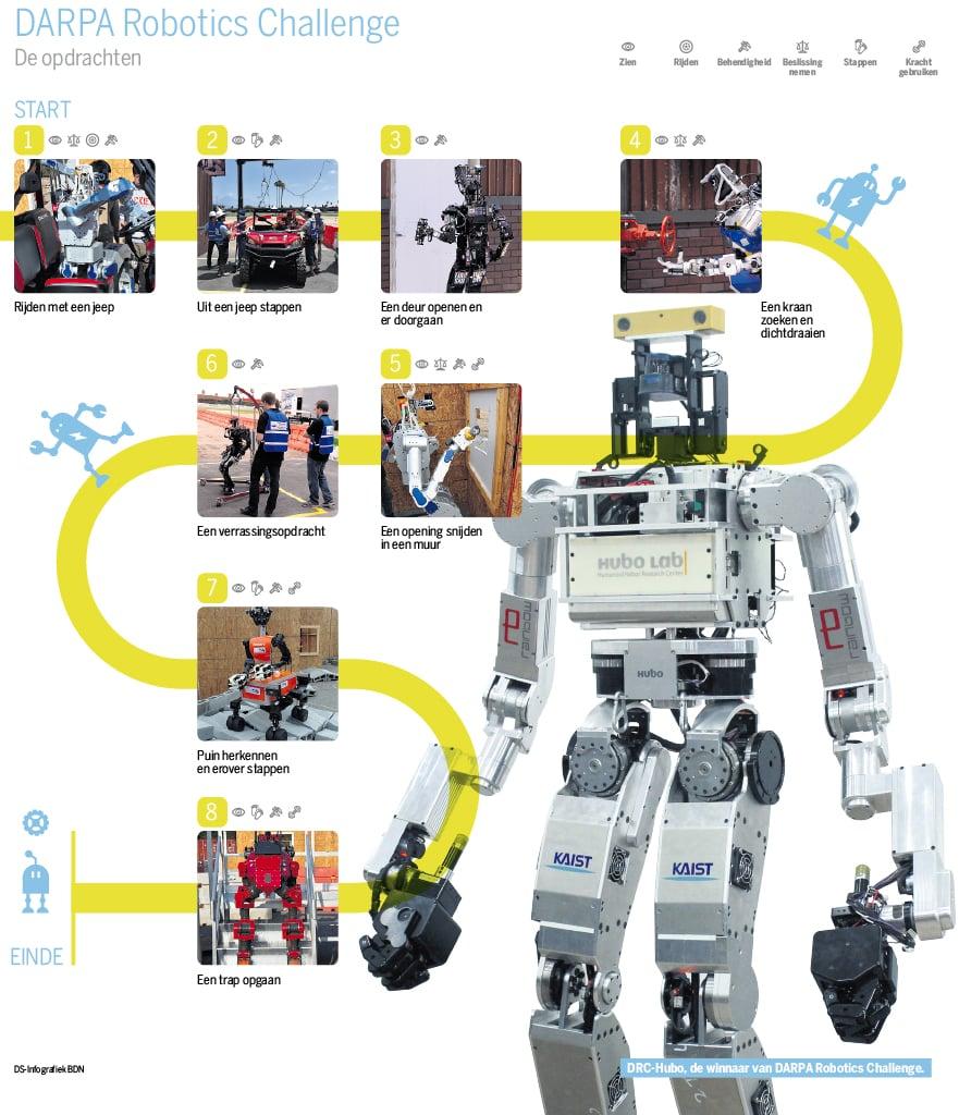 Robotparcour.jpg