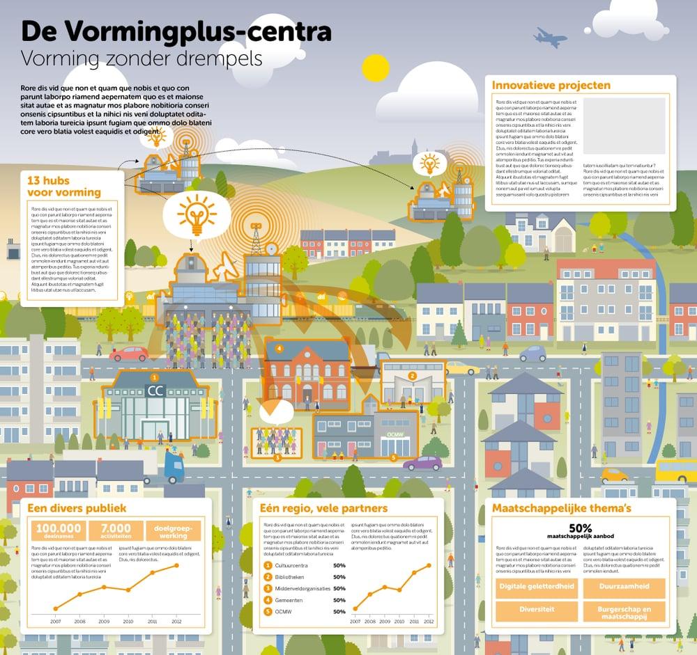FOV_ill_Vormingsplus.jpg