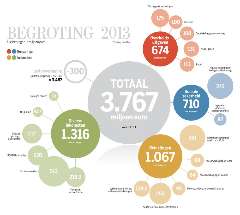 Begroting_2013.jpg