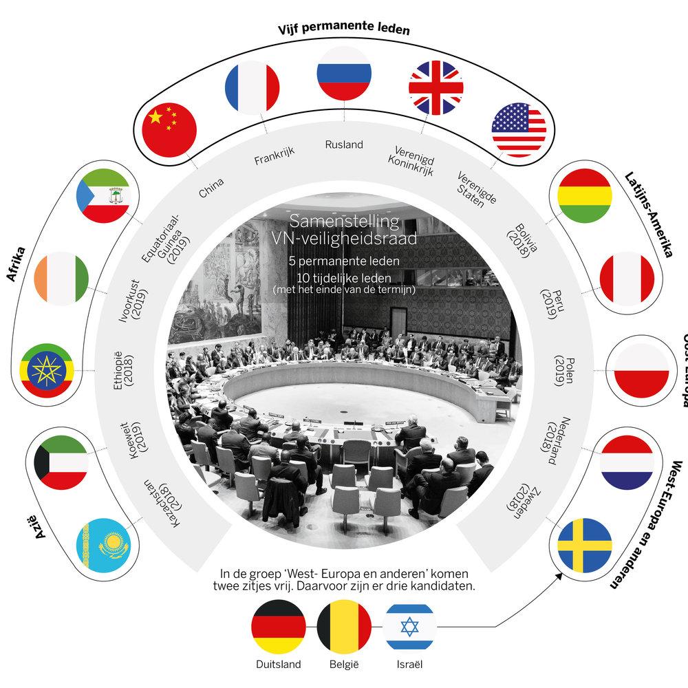 Samenstelling_VN-veiligheidsraad.jpg