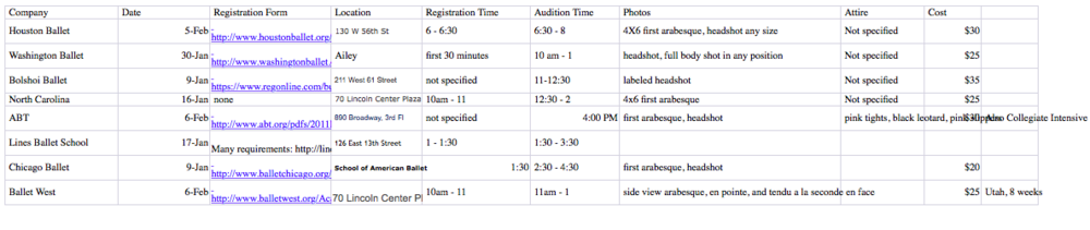 summer-intensive-audition-sheet