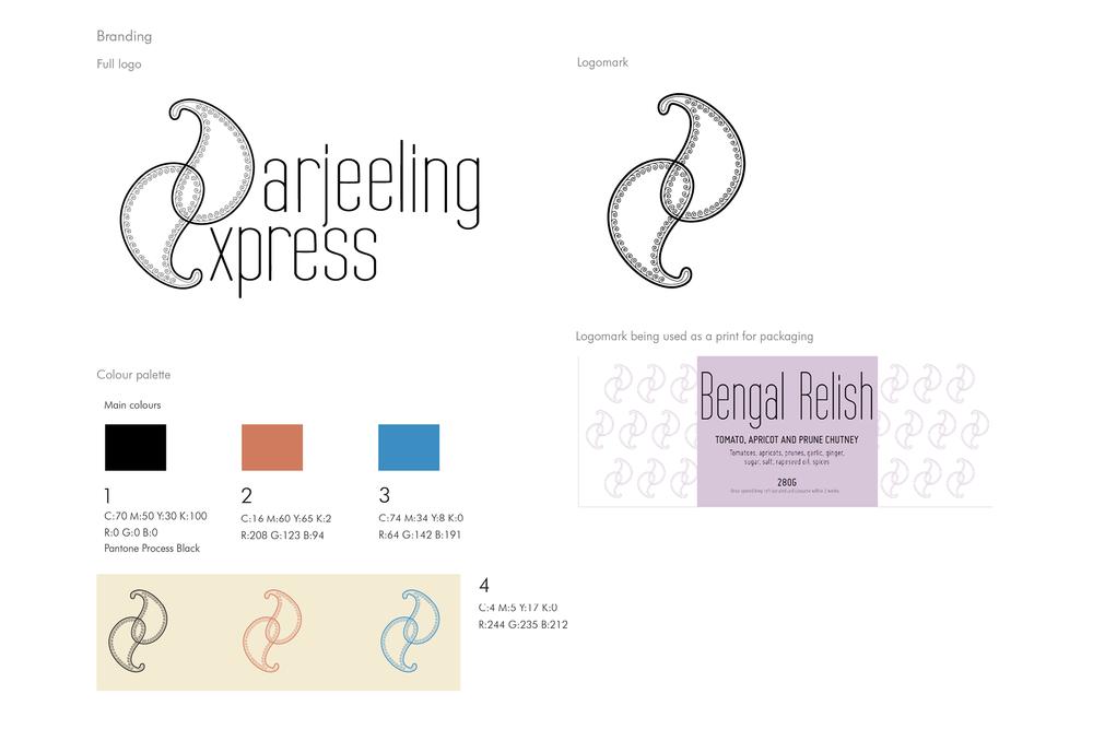 Darjeeling Express compiled.png
