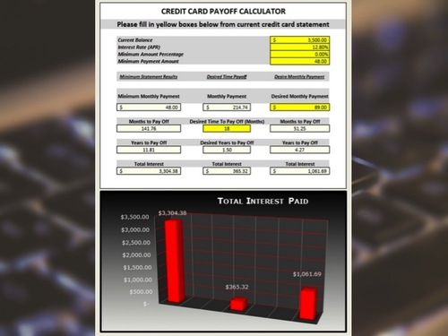 Credit Card Payoff Calculator Template Digital Template Creations – Credit Card Payoff Calculator