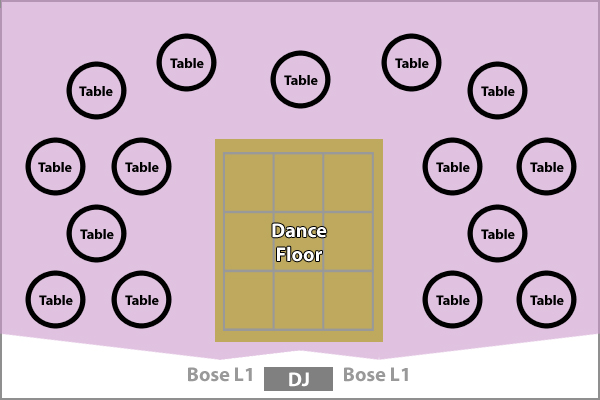 Coverage pattern for the Bose L1 at a typical wedding