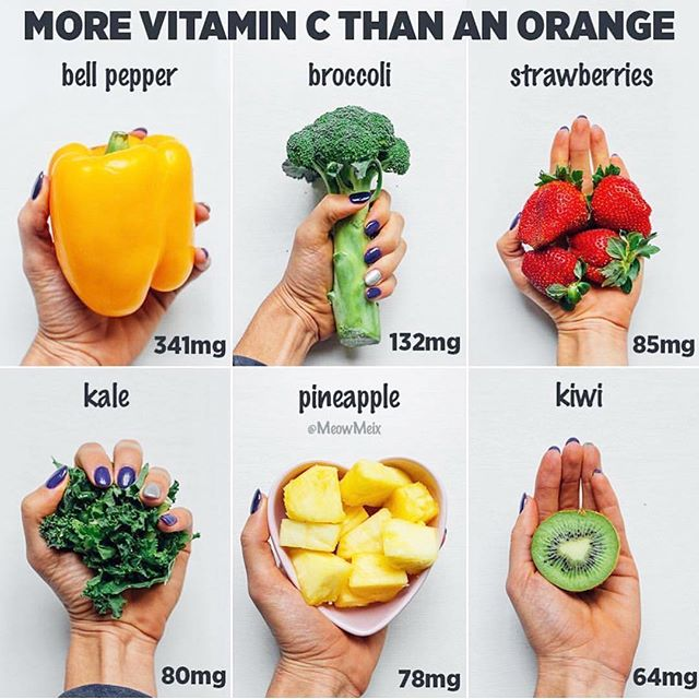 The more you know 🌈🌈🌈🌈 • • • #GetYourVibes #nutrition #health #letsgetit #healthyfood #vibratehigher #plantbased #vegan #healthandwellness