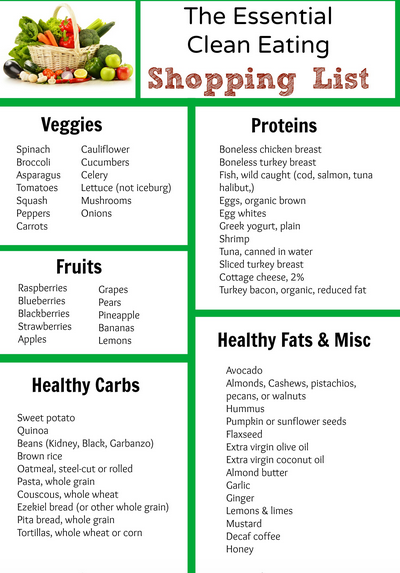 what is clean eating what does that look like when