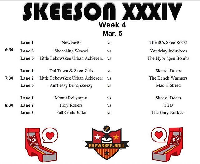 Week 4. Tomorrow. Halfway point for the regular season. . . . . #brewskeeball #skeeball #wilmingtonnc #fortheloveofthelane #ibelieveinyourself