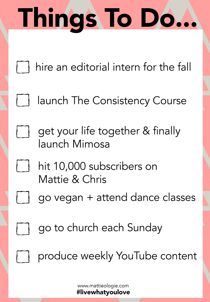 Things To Do // August 2015