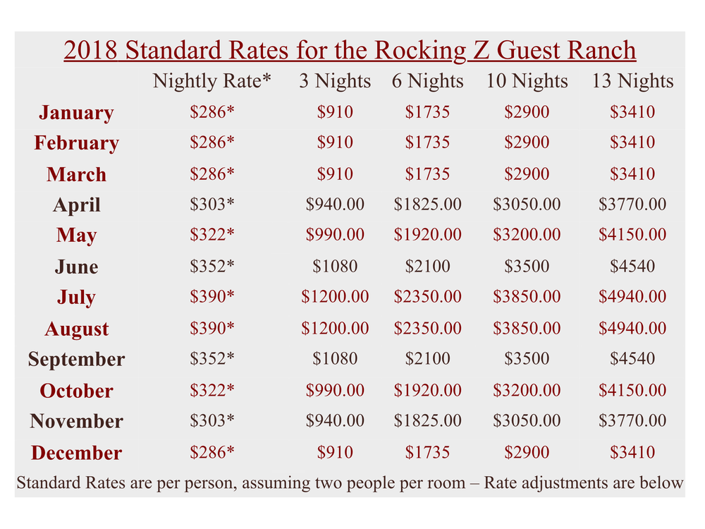 2018 Rates Chart for Website.png