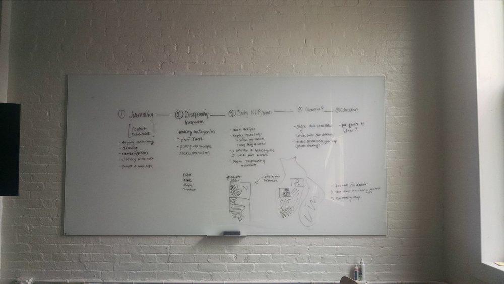 Initial Features Roadmap
