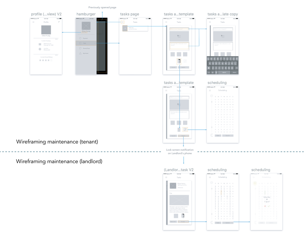 wireframes-2.png