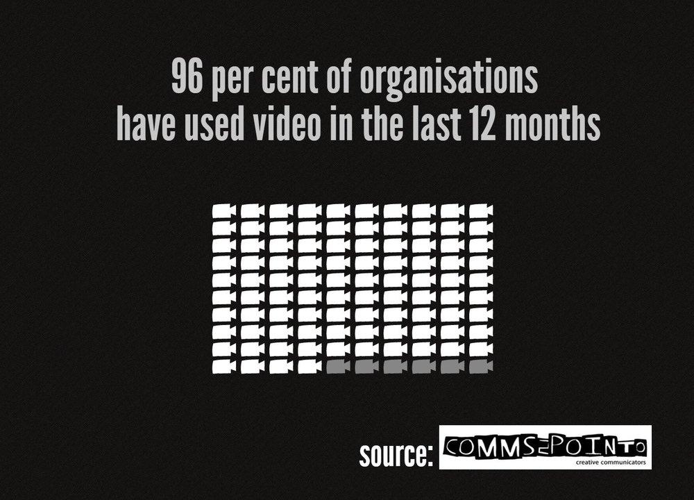 video survey 2.JPG