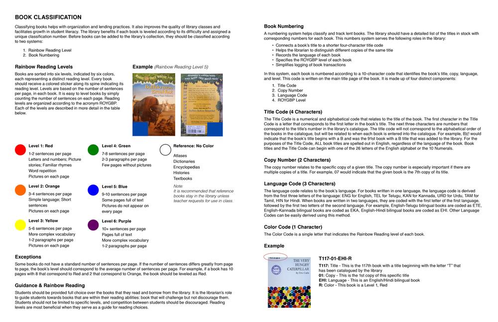 Book Classification_Final-01.jpg