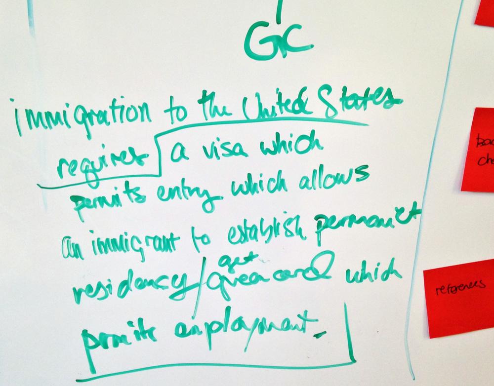 Immigration Brainstorm 3.jpg