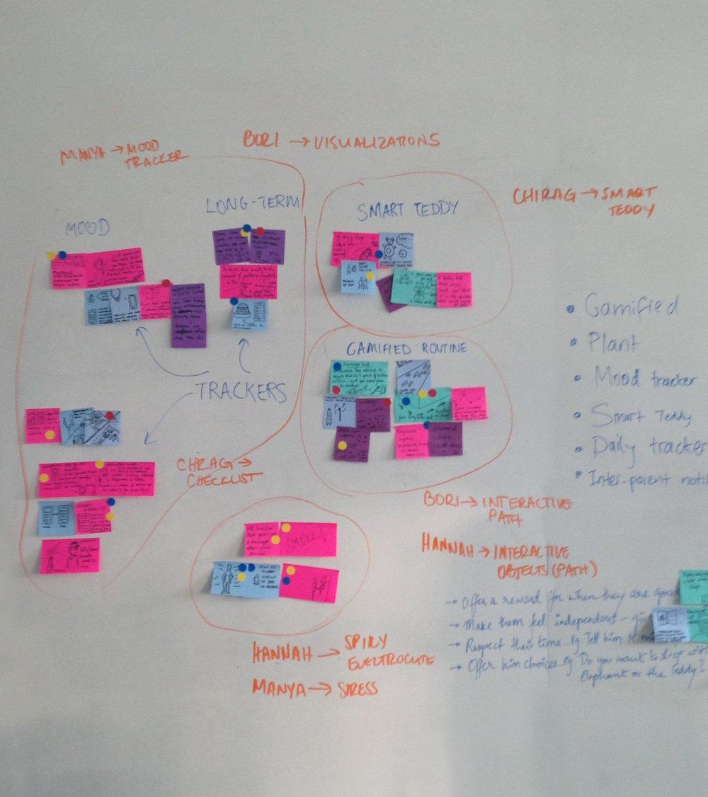 brainstorm4.jpg