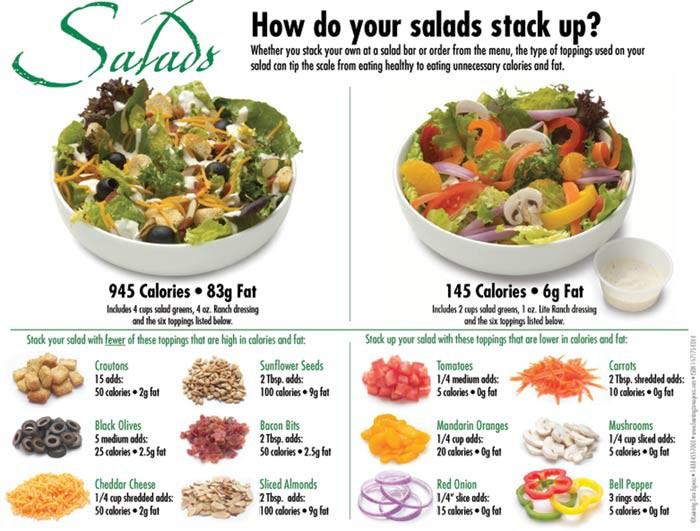 30-Day-Salad-Challenge-Asia-Milia-Curves-N-Cardio-3.jpg