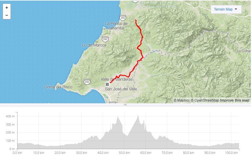 Bici Bucerias Christmas cross | long course