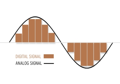 Digital-and-Analog-Wave.jpg