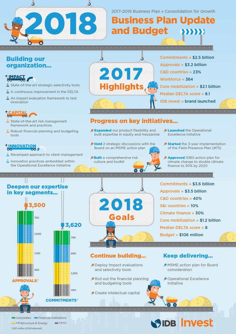 Infographic Invest v04.jpg