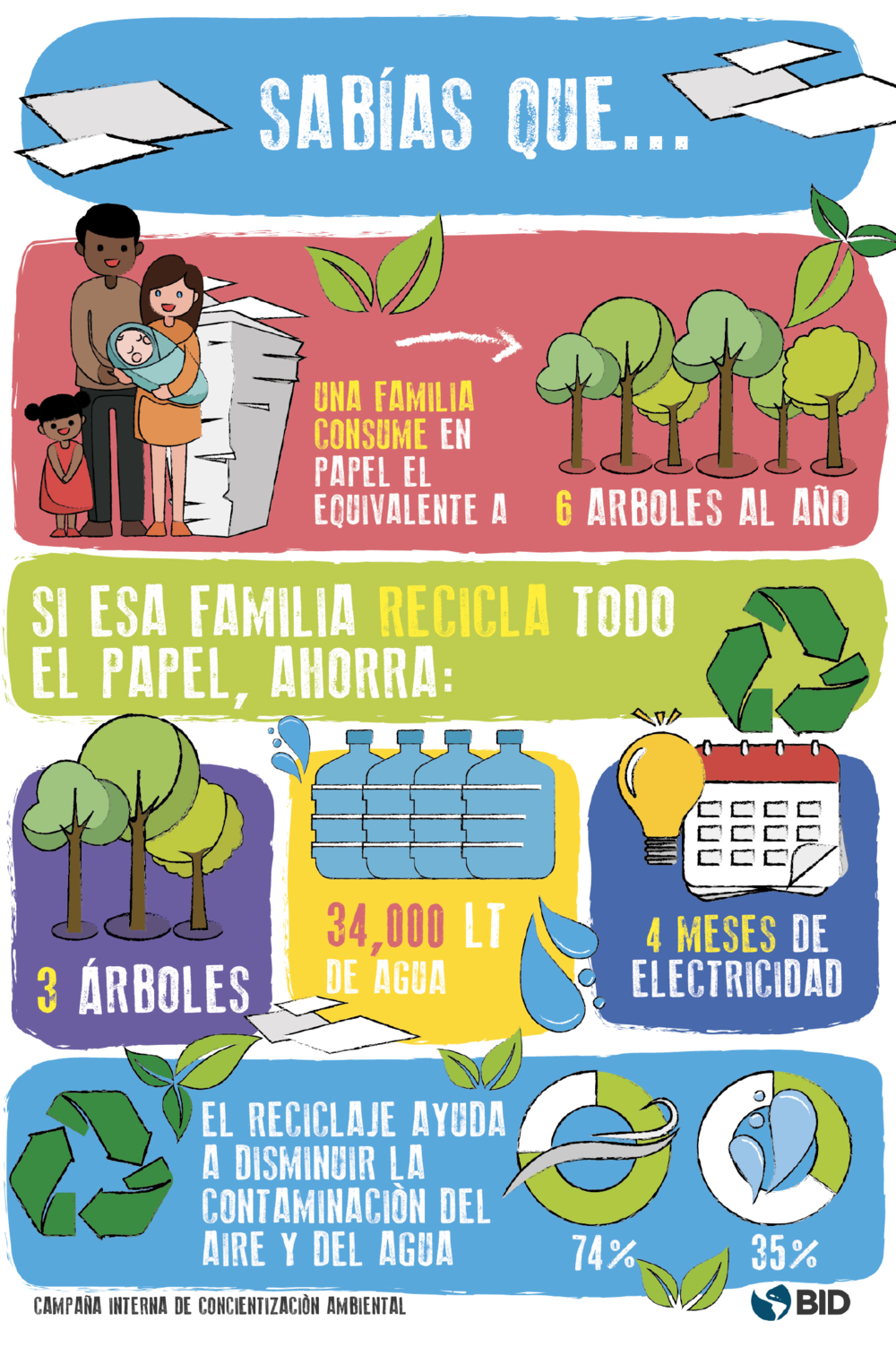 Campaña_Medio_Ambiente_2.png
