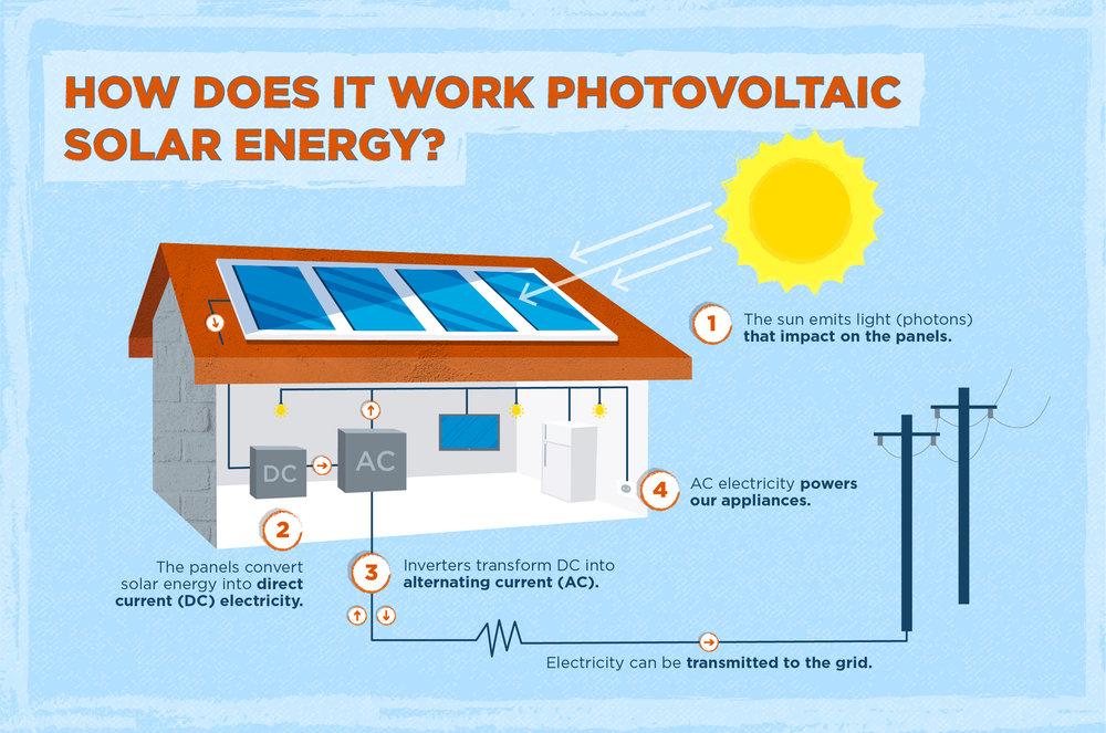 photovoltaic_energy.jpg