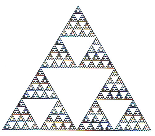 The Sierpinski triangle: multiple copies of the same shape at different scales.  Zeuscat.com