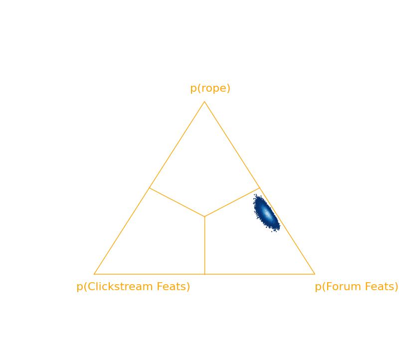posterior_plot.png