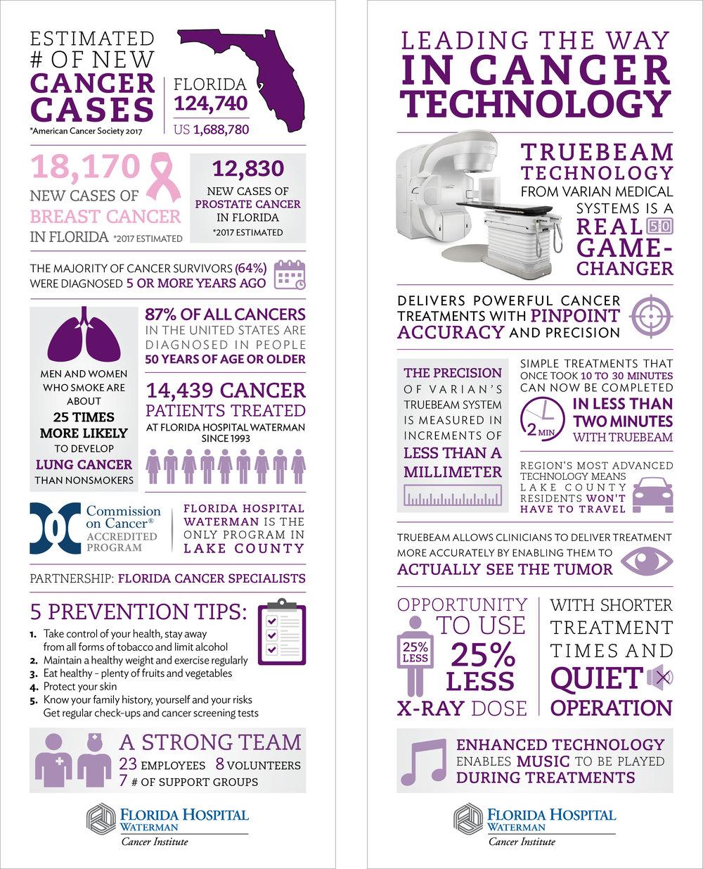 fhwaterman_infographics.jpg