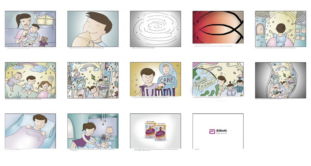 Initial Concept Storyboards:  The initial concept was to create a whimsical tummy world - where key characters represented key benefits of the milk formula.