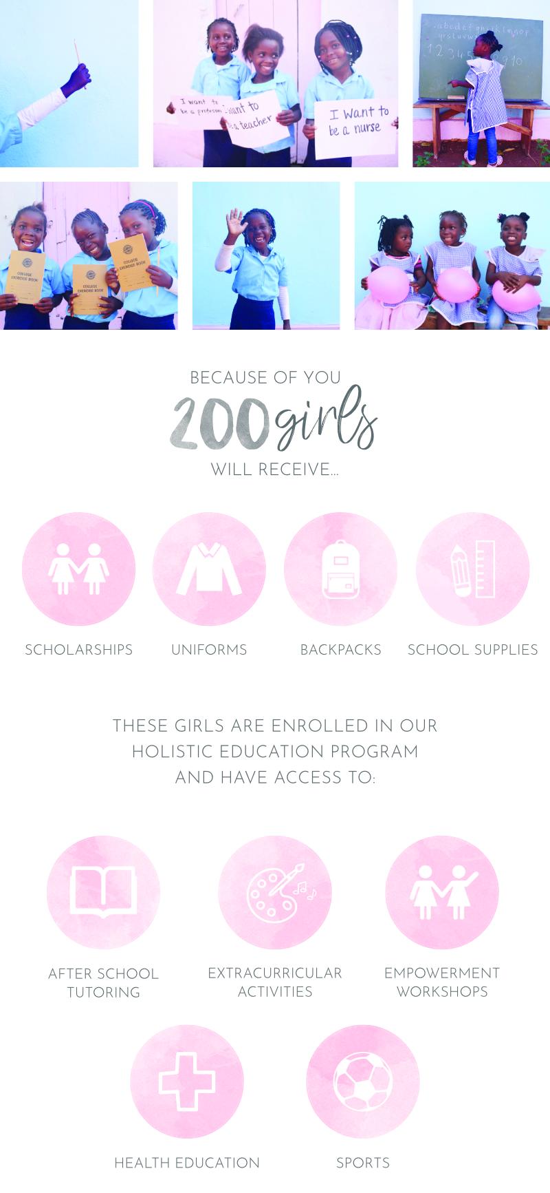 kurandza-infographic.jpg