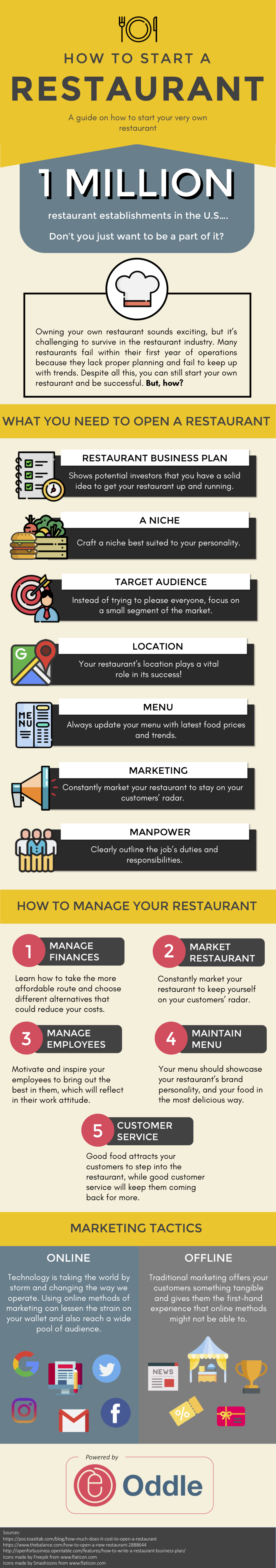 HOW TO START A RESTAURANT.png
