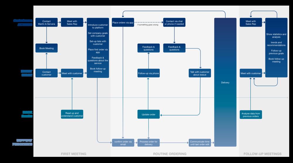 Blueprint_NEW BLUE.png