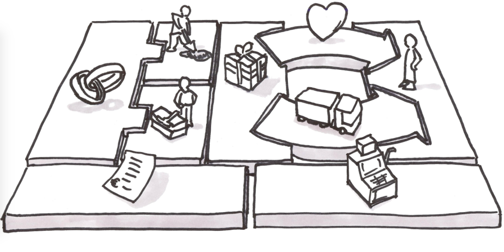 Created by Strategyzer