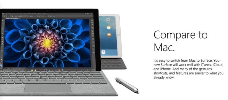 Microsoft Surface Value Proposition