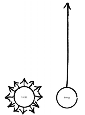 Essentialism diagram