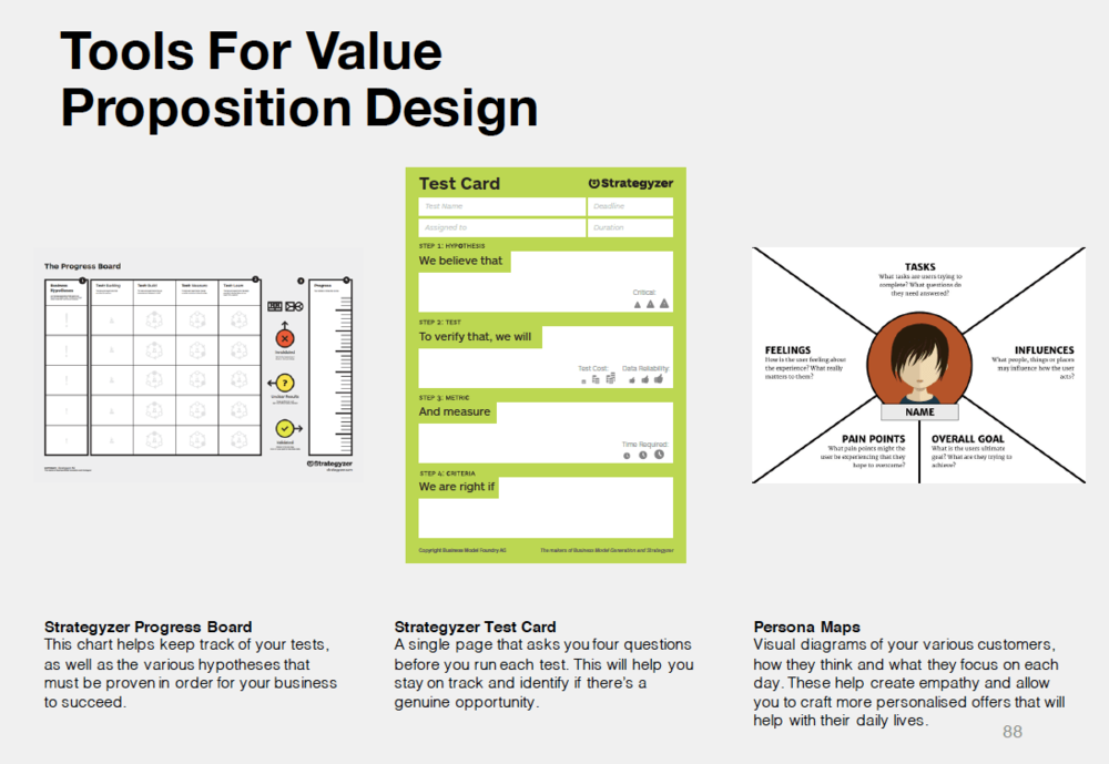 Tools for Value Proposition Design