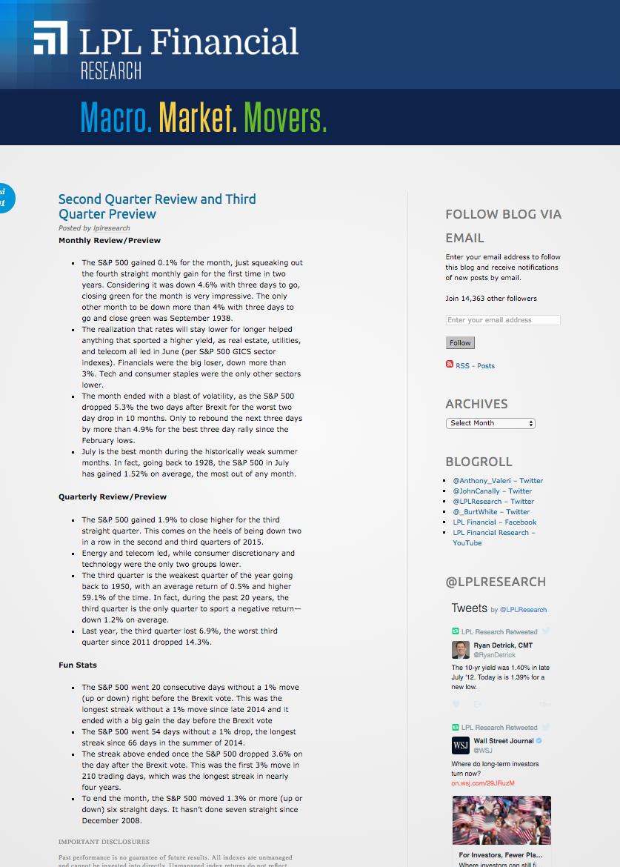 Macro. Market. Movers. Blog