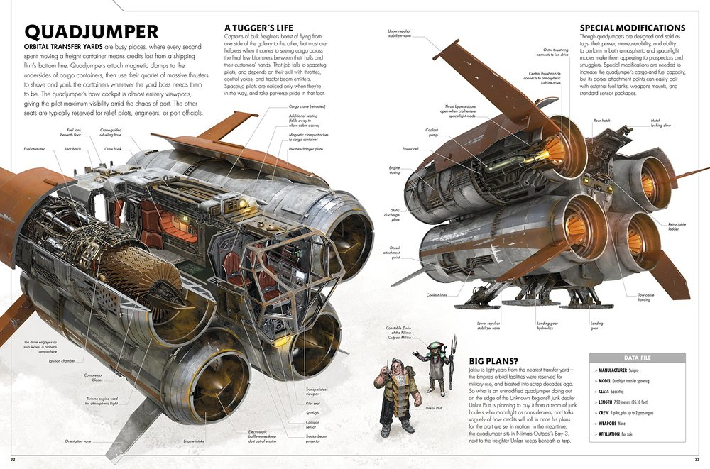 Star_Wars_The_Force_Awakens_Incredible_Cross-Sections_33_Quadjumper.jpg