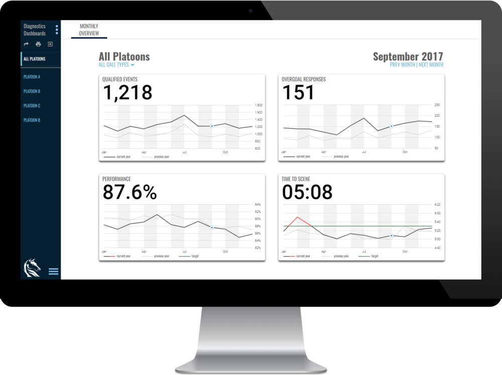 dashboard overview mac.png