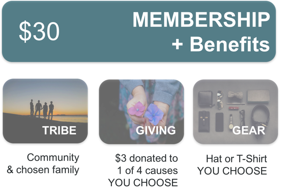 Membership Benefits.png