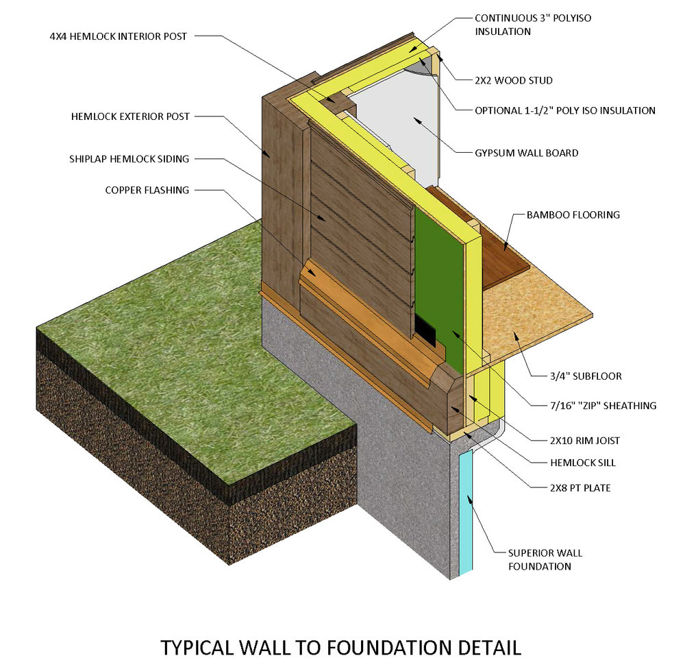 wall to foundation detail