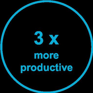 3x productive.png