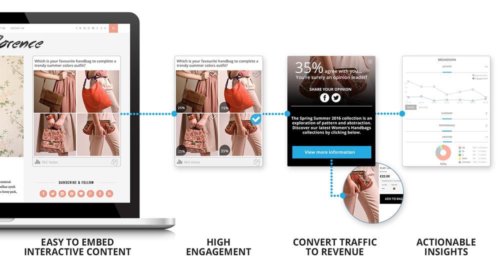 interactive ads