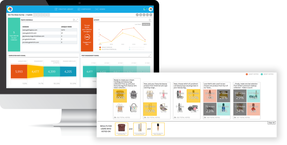 Whichit's Actionable Insights - a gold mine for marketers. Enables you to understand audience's preferences in real time & discover connections between different products.