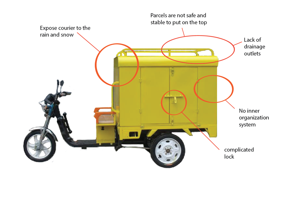 chinese delivery vehicle current problem.png