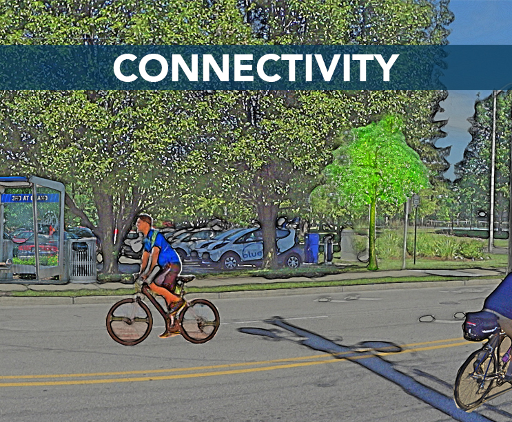• Develop a connectivity master plan emphasizing healthy corridors, economic impact, and accessibility • Create and improve wayfinding signag Download the CONNECTIVITY workplan here.