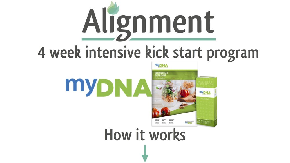 images for myDNA landing page (dragged) 3.jpg