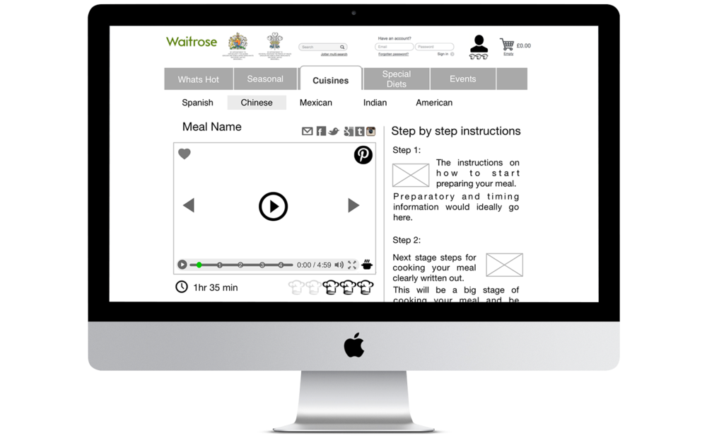 Waitrose Project