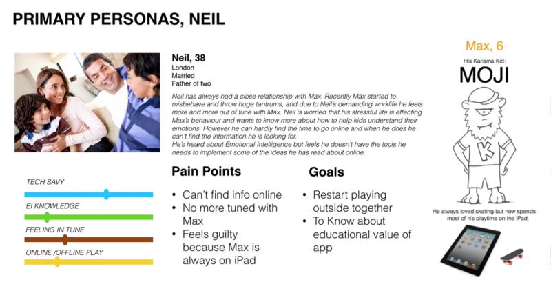 Persona Neil