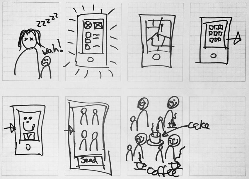 Mums Meet Storyboard